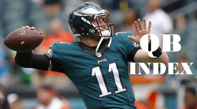 NFL Quarterback Index: