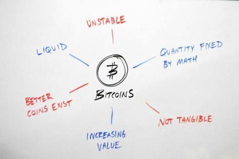 bitcoin-2574759_1280-750x500