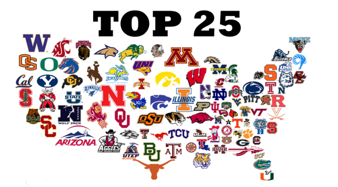 College Football Top 25: