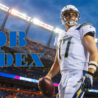 NFL Quarterback index post week six: