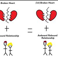 Relationship Status: The Rebound