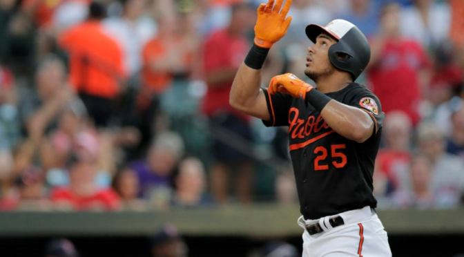 MLB Update, Recap and Perspectives, Friday, 7-19-19: