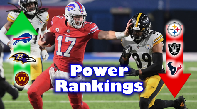 NFL Power Rankings heading into the final three weeks of the 2020 season: