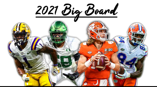 Top 100 overall prospects in the 2021 NFL Draft: